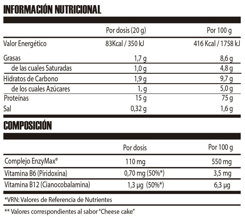 nutricional advanced whey