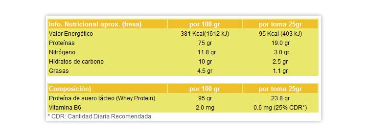 whey-protein-gold-composicion