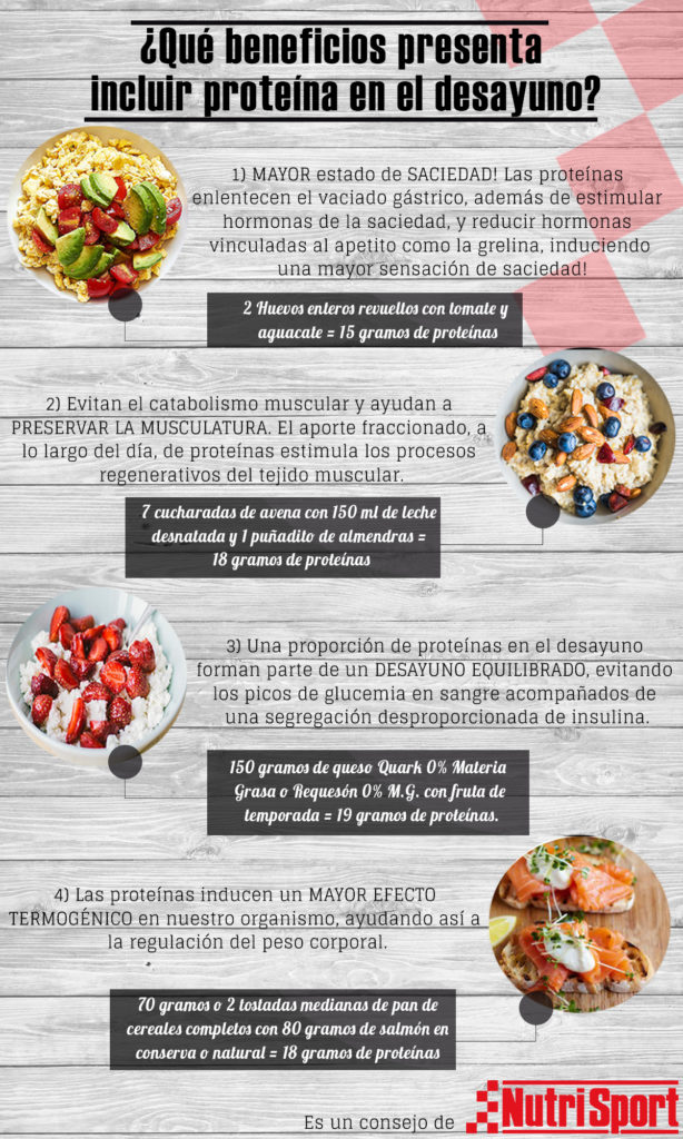 infografia-desayuno