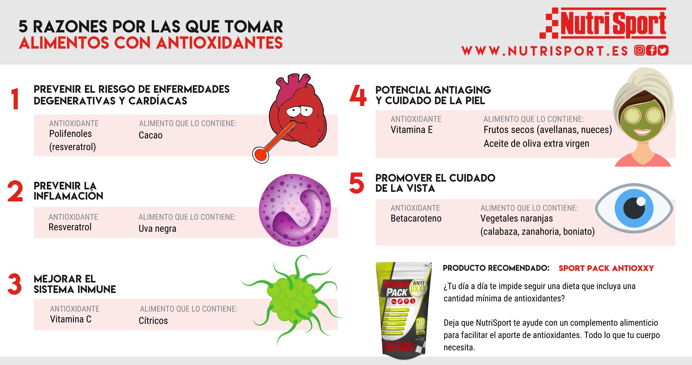 alimentos antioxidantes infografía